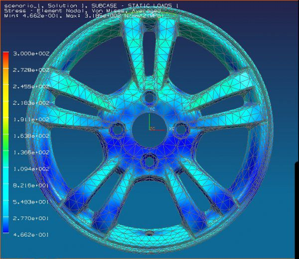 kolesnye-diski-wsp-italy-nagruzka-rezultat_reference