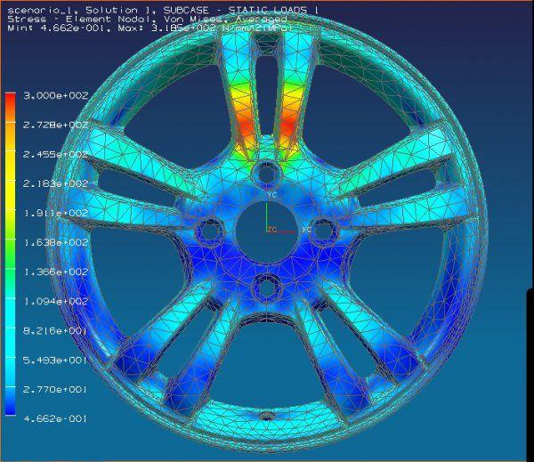 kolesnye-diski-wsp-italy-nagruzka_reference
